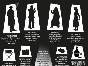 Infographic: What makes a film noir? - image