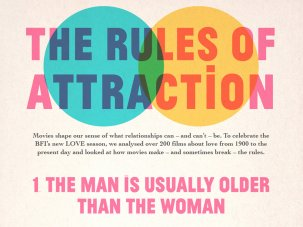 Infographic: The Rules of Attraction - image