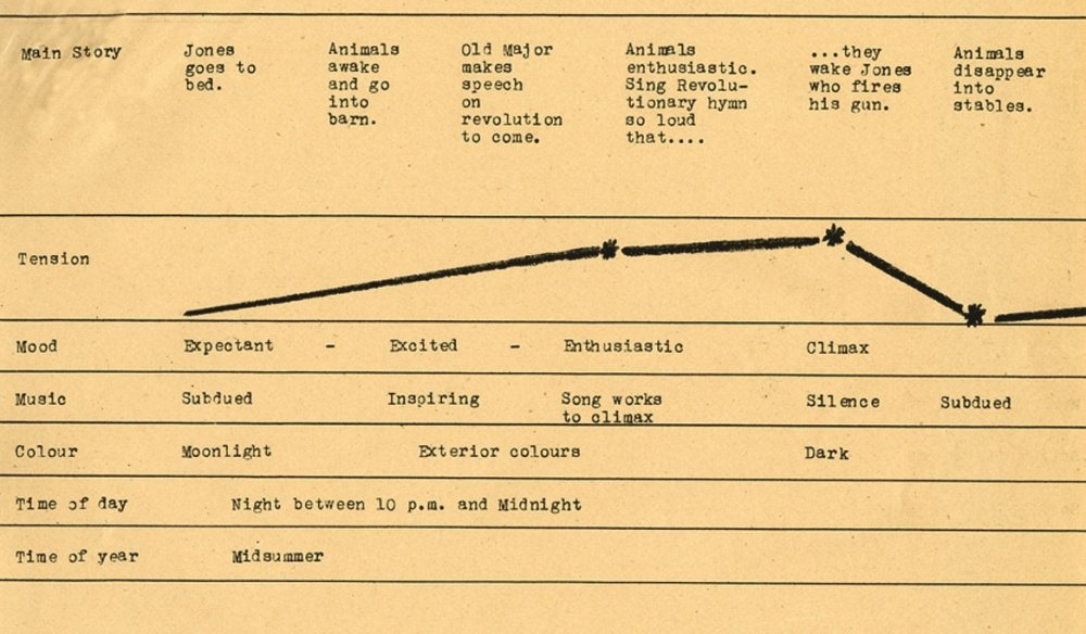 Section of tension chart