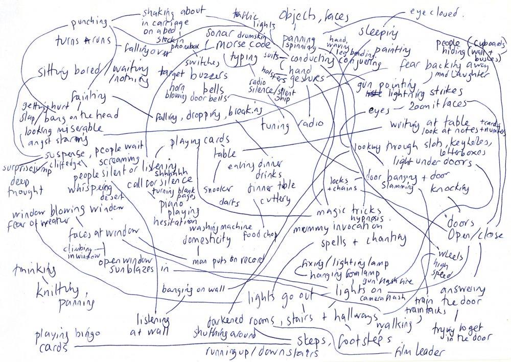 Bennett's notes towards Gesture Piece (2013)