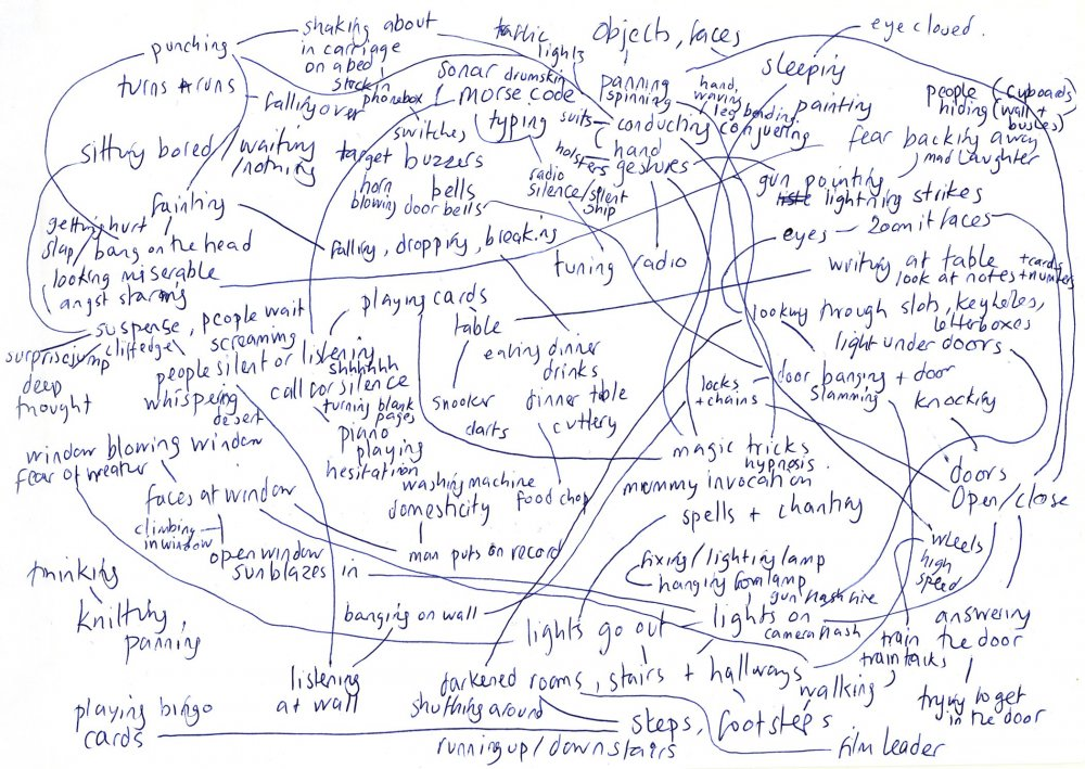 Bennett's notes towards Gesture Piece (2013)