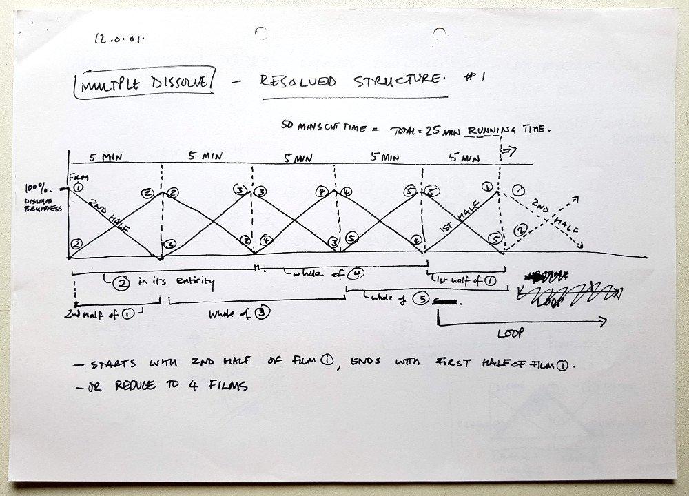 Structural diagram for Rococo 55 (2002)