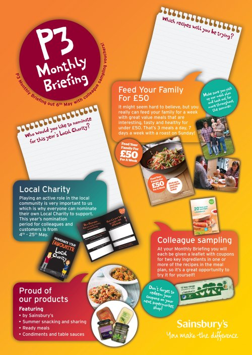 Poster for Sainsbury's Monthly Briefing (2006-)